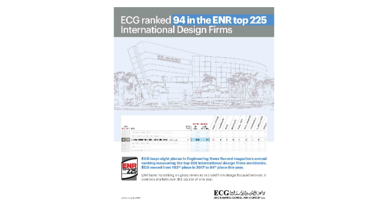 ECG ranked 94 in the ENR top 225 International Design Firms